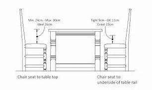Dining Table Chair Measurements by Minimum And Maximum Workable Dining Table And Chair Dimensions Abode Pint