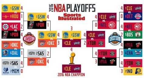nba playoffs schedule  tv times results