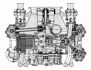 Porsche Flat Engine - Flat 8 Engines