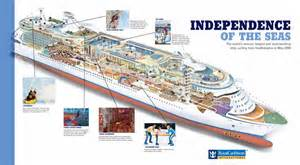Serenade Of The Seas Deck Plan 8 by Independence Of The Seas Naming Ceremony Gcaptain