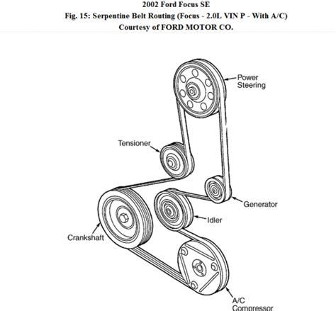 ford focus engine diagram pulsecodeorg