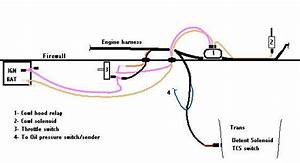 Cowl Induction Wiring Harness