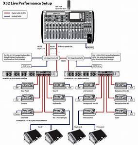 Moses Instrument  Behringer X32 Digital Mixer