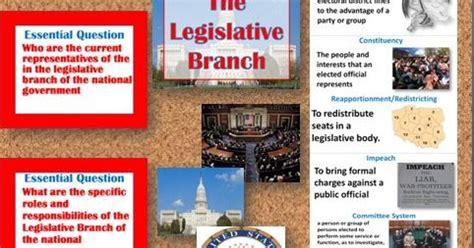 classroom freebies word wall posters legislative branch