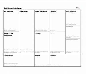 business model canvas template cyberuse With lean canvas template pdf