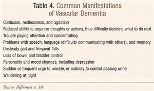 Diabetes Chart By Age Vascular Dementia Potentially Preventable Cognitive