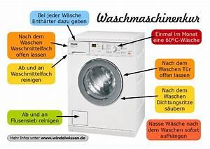 Waschmaschine Richtig Reinigen : stoffwindeln richtig waschen alles was du wissen musst reinigung pinterest waschmaschine ~ Markanthonyermac.com Haus und Dekorationen