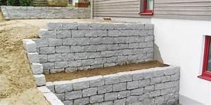 Beton Pflanzkübel Als Mauer : mauerarbeiten garten k nig ~ Udekor.club Haus und Dekorationen