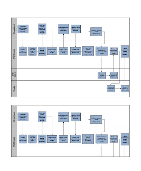 sample process chart template   documents