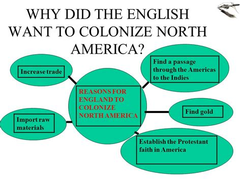 Early Colonies Have Mixed Success  Ppt Download