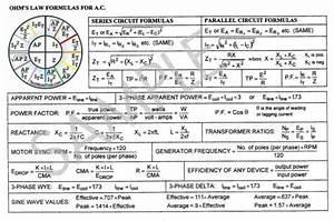 Ac Ohm U0026 39 S Law Formula Card