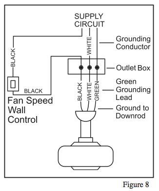 slowing   ceiling fan ars technica openforum
