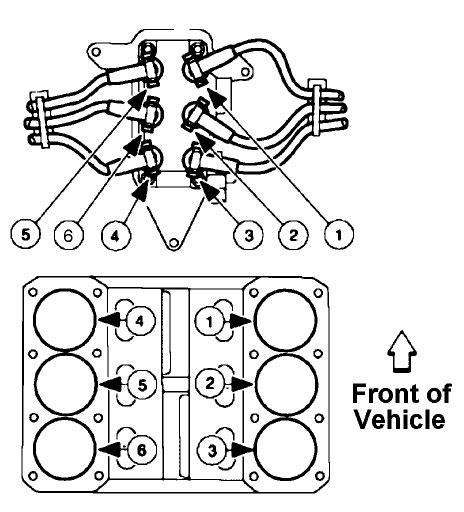 Vacuum Diagram Freestar Wiring Images