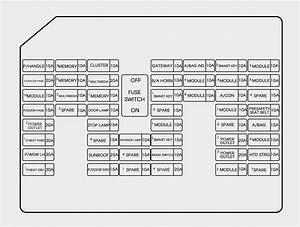 2009 Hyundai Sonata Fuse Diagram