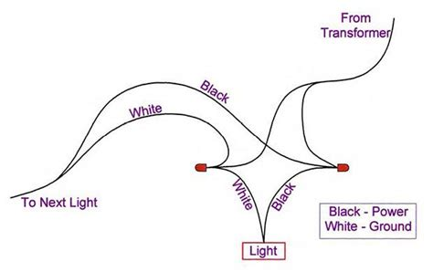 Low Voltage Landscape Lighting Wiring Diagram by Deck Low Voltage Lighting Wiring Diagram Ideas For The