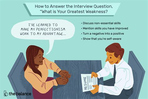 Is Your Greatest Weakness Exle Answers by How To Answer Quot What Is Your Greatest Weakness Quot