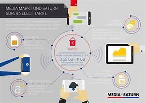 Saturn Rechnung : media markt und saturn legen tarif super select mit daten ~ Themetempest.com Abrechnung