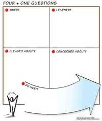 person centered thinking approaches images