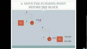 Block Diagram Reduction Tech  Rule 6 Move The Summing