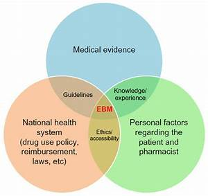 [Full text] Promoting evidence-based practice in ...