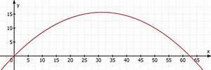 Fläche Unter Parabel Berechnen : gleichung textaufgabe zu parabel der fu ball wird mit 25m s unter einem winkel von 45 schr g ~ Themetempest.com Abrechnung