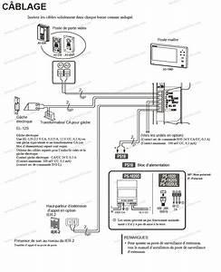 Cablage Bouton Poussoir : branchement bouton poussoir sur installation aiphone jo1md ~ Nature-et-papiers.com Idées de Décoration