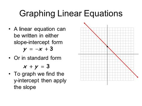 find standard form from graph 6 5 graphing linear inequalities ppt video online download