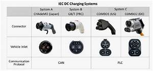 Type A Ou Ac : iec approves chademo as fast charging standard keeping us ~ Dailycaller-alerts.com Idées de Décoration