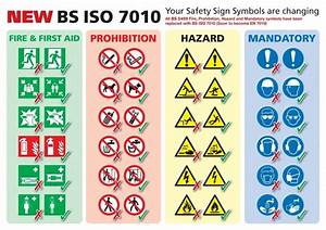 There Are 5 Types Of Safety Signs Iso 7010 2011  En