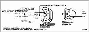 Transmission Solenoids