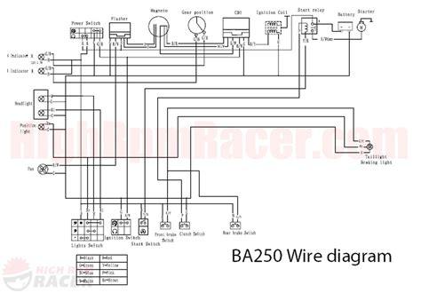 Loncin Wiring Diagram Webtor