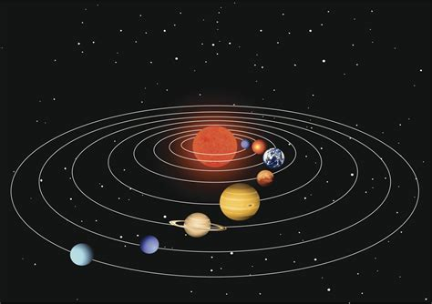 Interesting Facts About The Solar System You'll Want To