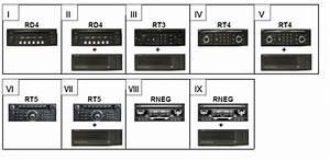 Usb Box Peugeot : cable usb nouveau sur 407 pour rt4 page 3 rt4 rt5 wipcom electronique embarqu e ~ Medecine-chirurgie-esthetiques.com Avis de Voitures