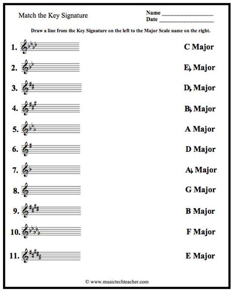 Key Signature Worksheet Homeschooldressagecom