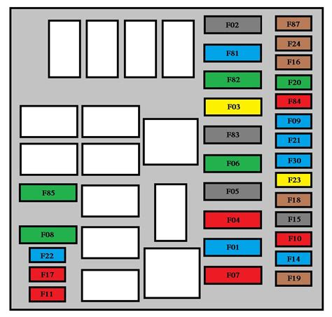 peugeot bipper   fuse box diagram auto genius