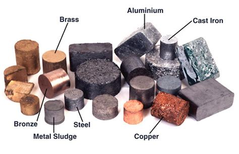 Life Cycles Of Common Metals