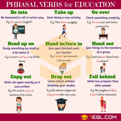 Useful Phrasal Verbs About Education In English  7 E S L
