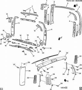Fuse Box 1994 Chevy C3500  Chevy  Auto Wiring Diagram