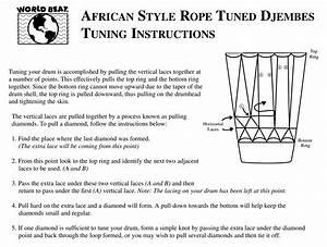 Wire Rope Drum Diagram