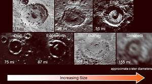 Map of Pluto's Craters Reveals Dwarf Planet's Turbulent ...