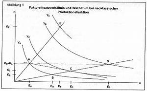 Durchschnittliche Inflationsrate Berechnen : l hne und arbeitslosigkeit von heiner flassbeck teil 2 ~ Themetempest.com Abrechnung
