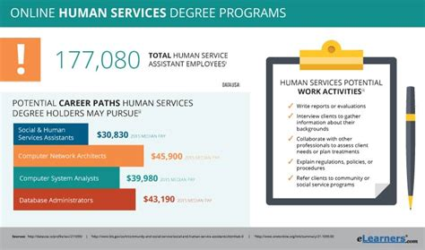 Online Human Services Degree Programs & Schools. York County Convention And Visitors Bureau. Hitachi Hard Drive Repair Atlanta Pallet Rack. Legionella Disease Symptoms Free Google Dns. Legal Help For Domestic Violence Victims. Movers In The Woodlands Tx Home Security Usa. Networks And Telecommunications Systems. Complete College Georgia Fax To Email Account. Refill Laser Printer Cartridge