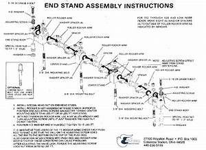End Stand Assembly Instructions