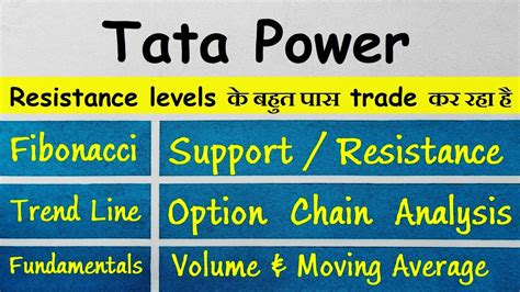 Tata power limited is an indian electric utility company based in mumbai, maharashtra, india and is part of the tata group. Tata Power Share Technical Analysis   Option Chain   9 July 2020 - YouTube