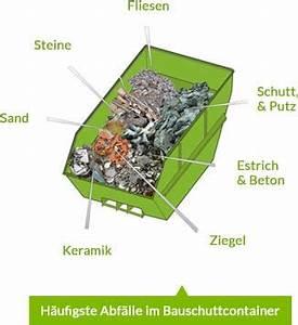 Bauschutt Entsorgen Kosten : bauschutt entsorgen in hamburg container bestellen ~ Lizthompson.info Haus und Dekorationen