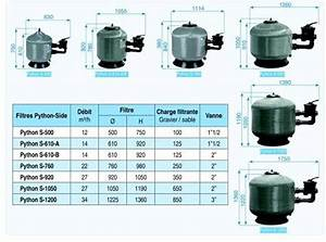 Filtre A Sable Piscine : filtre sable python side 22m3 h 2 a z piscine ~ Dailycaller-alerts.com Idées de Décoration