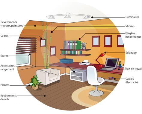 bureau à la maison aménagement l 39 aménagement du bureau
