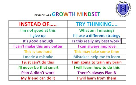 larry on quot how to develop a growth mindset