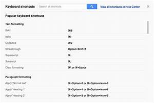 learn all the shortcuts on google docs google doc tips With google documents shortcuts