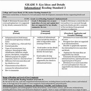two different approaches to deconstructing the common core With kud lesson plan template